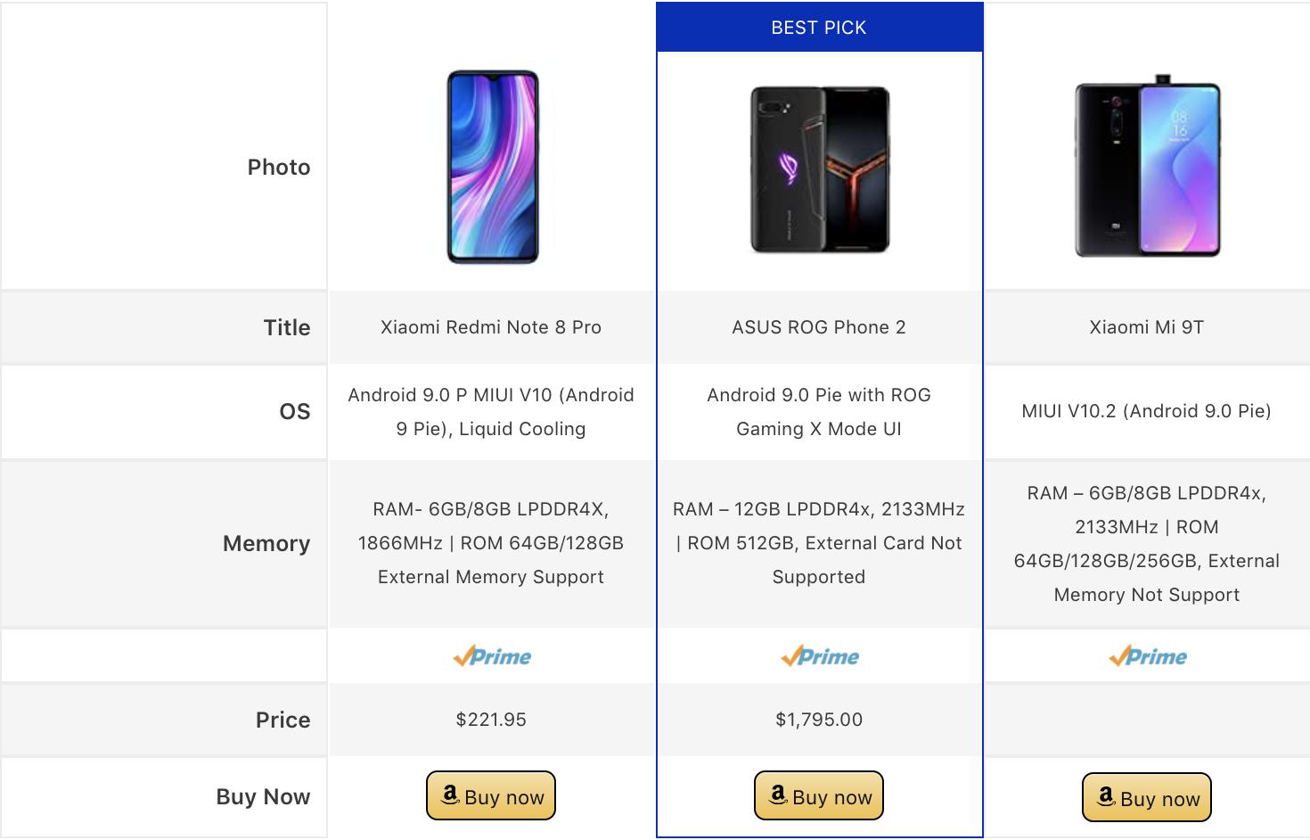 Amazon Comparison Table Example