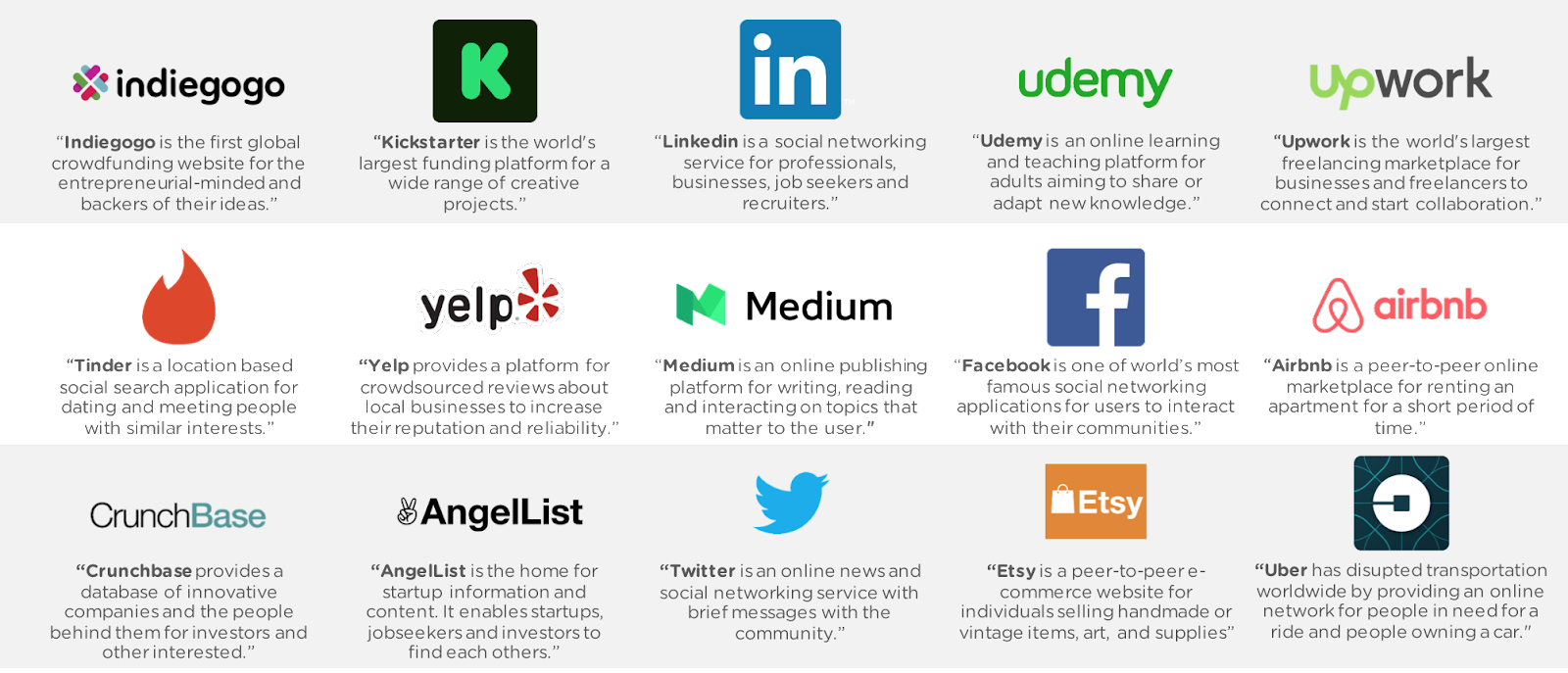 15 global platform players tech stacks futurice we analyzed the tech stacks from languages and frameworks to infrastructure databases devops and even project team technologies malvernweather Gallery
