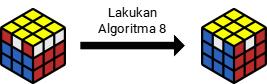 kondisi 2 corner yang berwarna sama