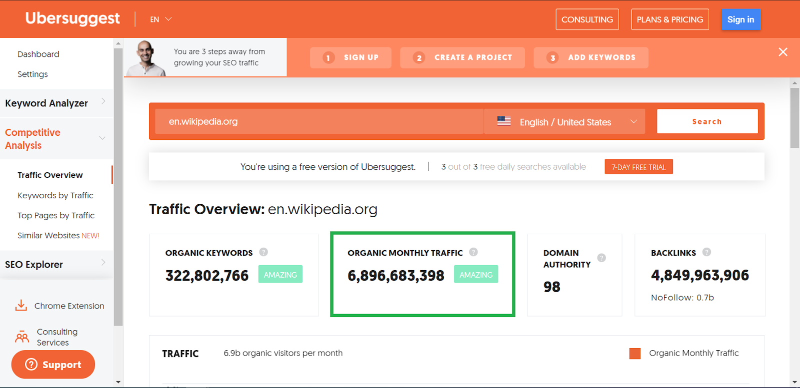 How to find monthly traffic of a website