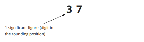 Rounding to 1 significant figure step 1