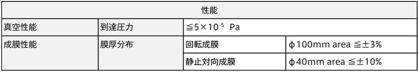 菅製作所スパッタ装置【SSP3000Plus】の標準仕様について
