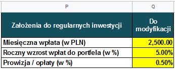 Regularne inwestowanie - Arkusz kalkulacyjny google spreadsheet