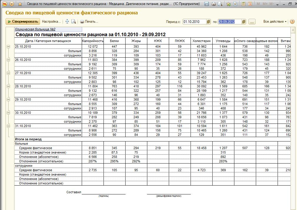 M:\2014-06-04 Конгресс диетологов\Портнов Средства разработки рационов.files\slide0192_image025.png