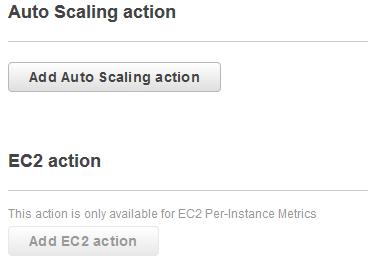Monitoring Denodo with Amazon CloudWatch