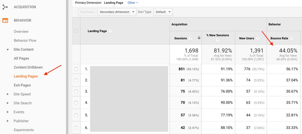 Google Analytics: Report bounce rate