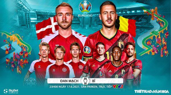 Lịch xem trực tiếp EURO 2020 Đan Mạch vs Bỉ
