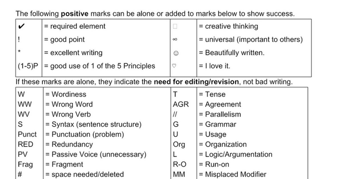 Editing Marks Google Docs