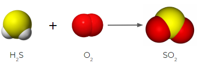 Formation of SO2 by oxidation of H2S