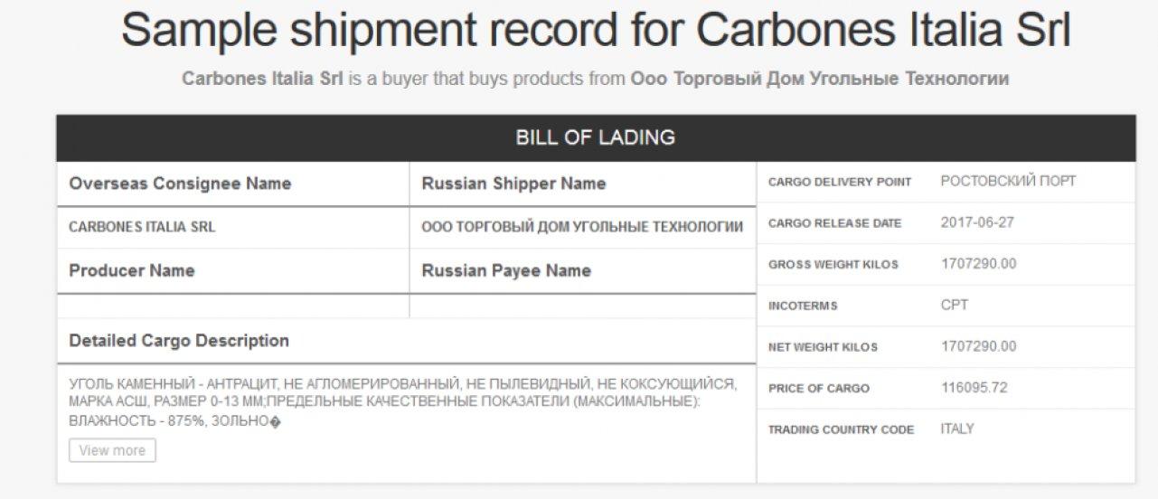 Выписка из торгового реестра о фирме Carbone Italia SRL, которая покупает уголь на оккупированном Донбассе / Фото: https://dennikn.sk