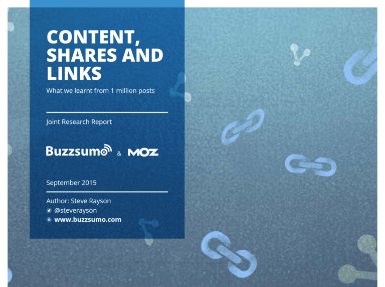 shares of content