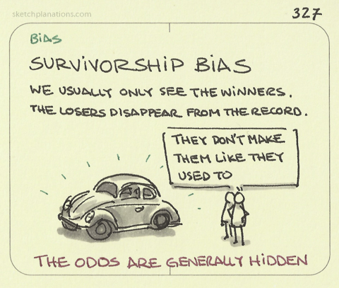 survivorshipBias.jpg
