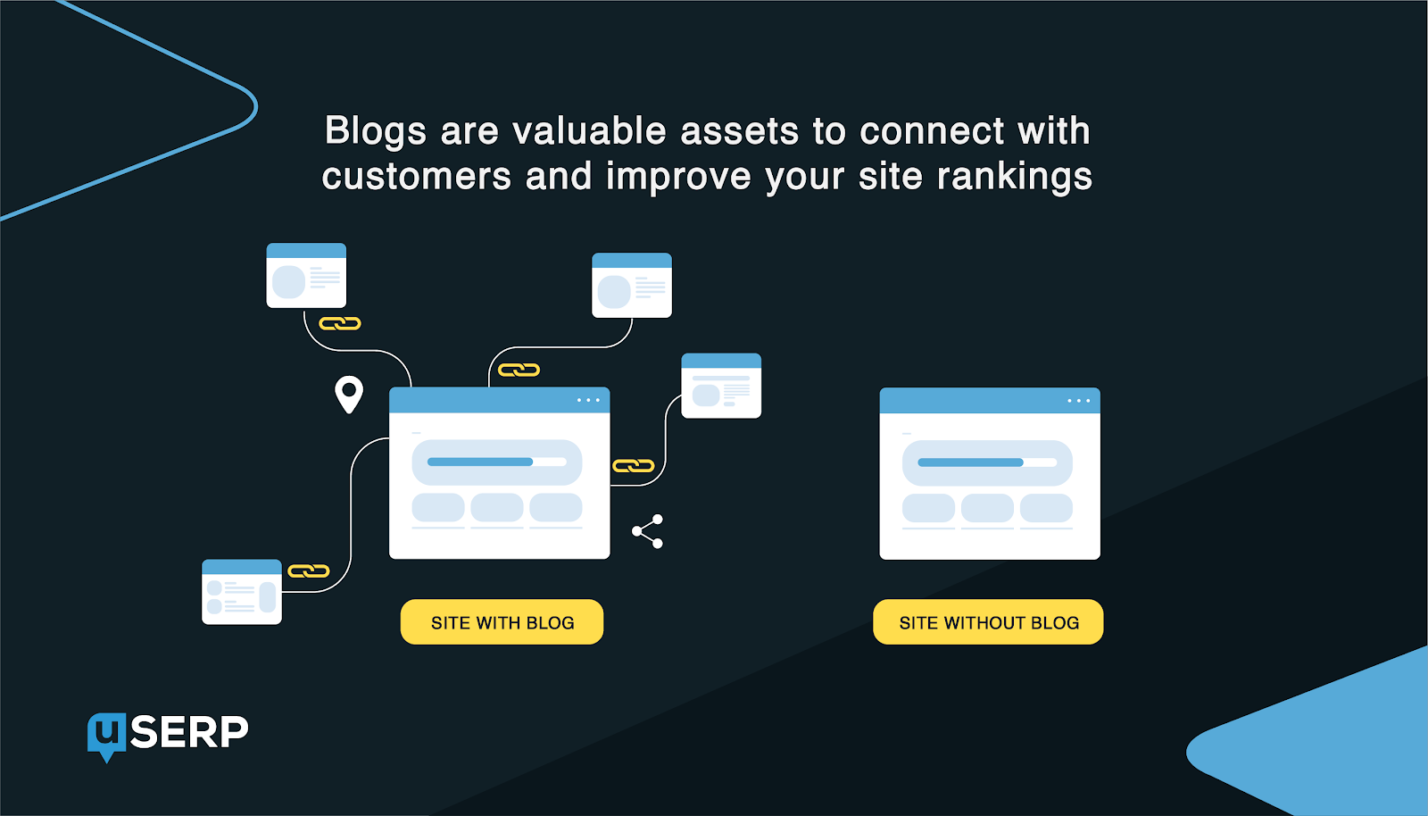 blogging backlink analysis