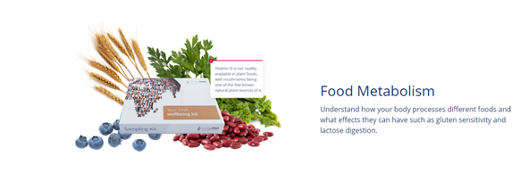 The wellbeing report tells you about how your body processes nutrients