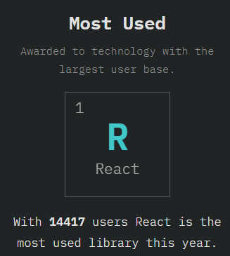 React is the most used JS technology. Source: State of JavaScript 2018