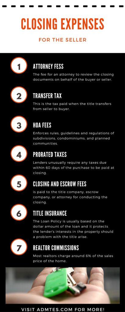 closing expenses