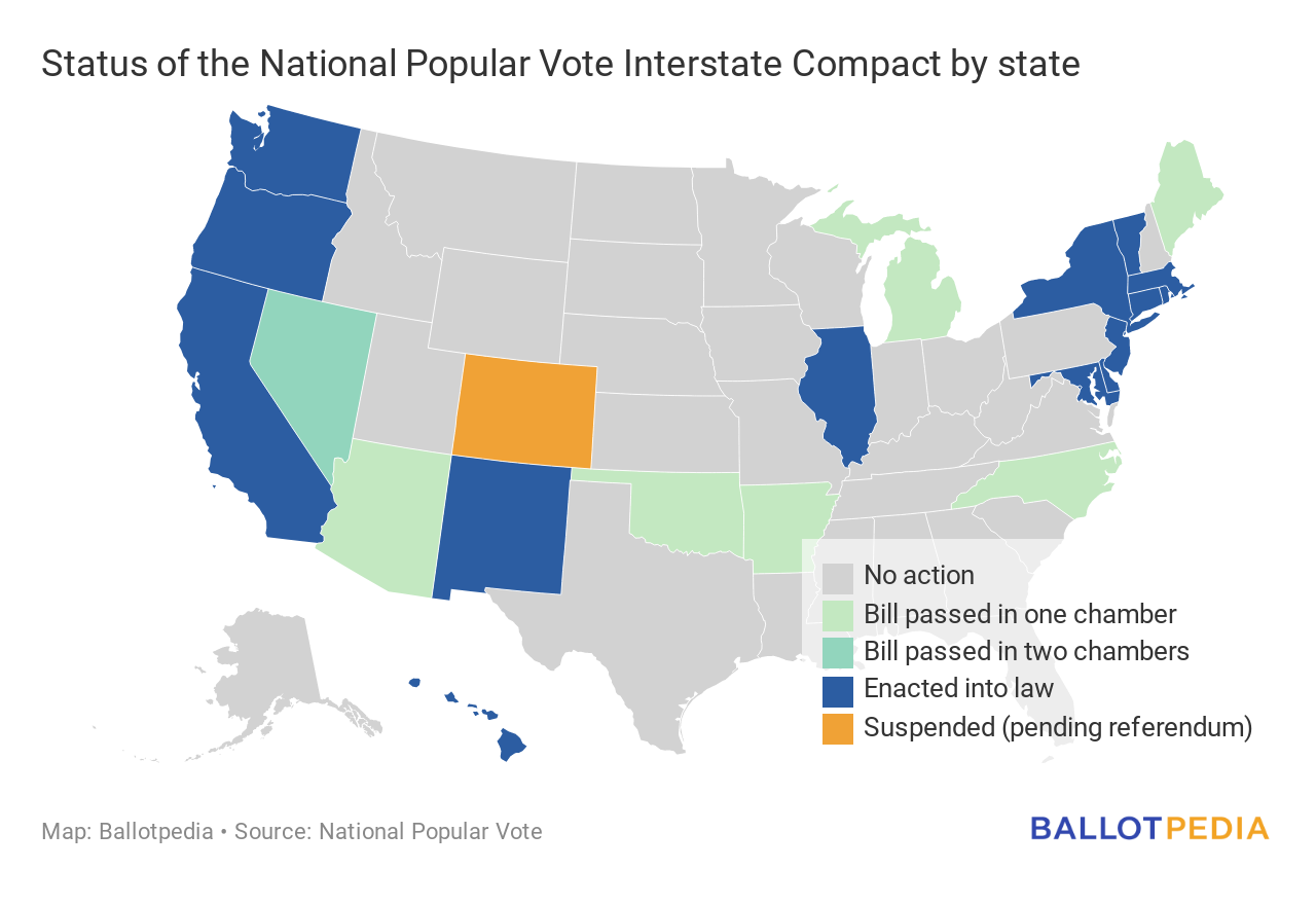 Status of the National Popular Vote Interstate Compact