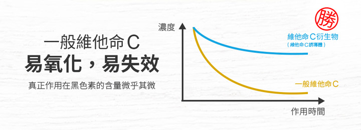 C:\Users\marketing05\Desktop\日本 WHITE CONC~身體CC霜\2019-04-09_143728.png