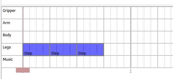 Step blocks are placed on a time line
