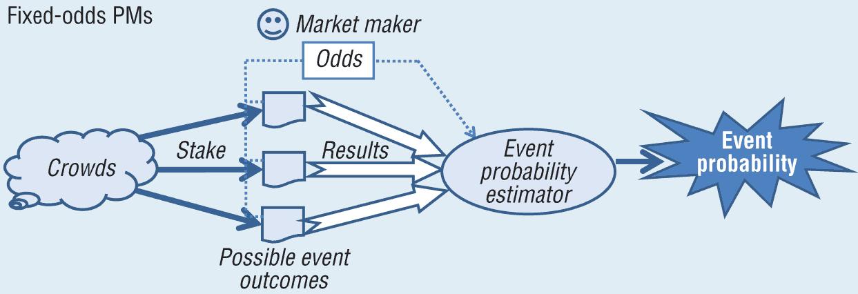 C:\Users\USER\Desktop\prediction-market.png