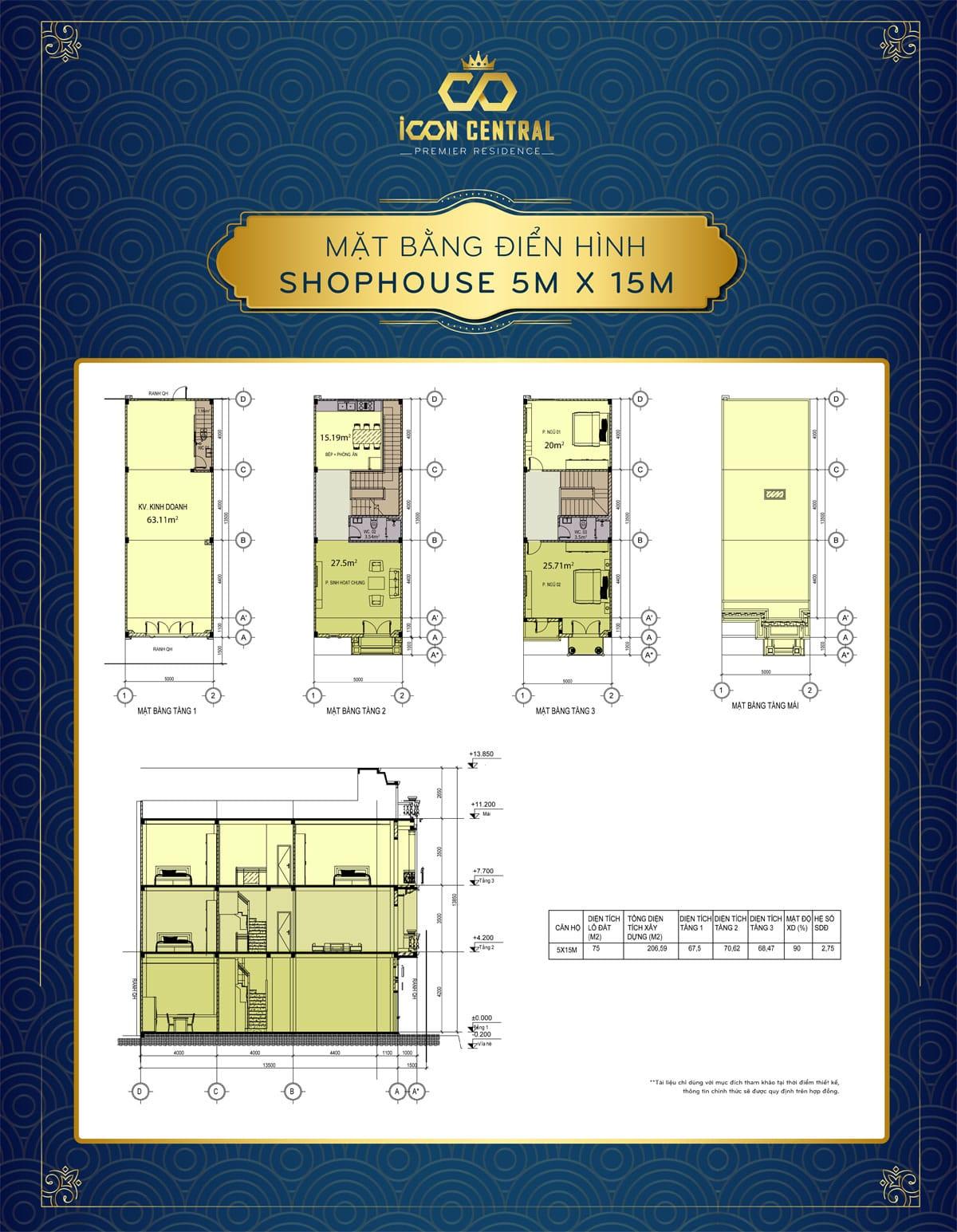 Mat bang dien hinh shophouse 5 x 15m icon central - shop office icon central dĩ an bình dương