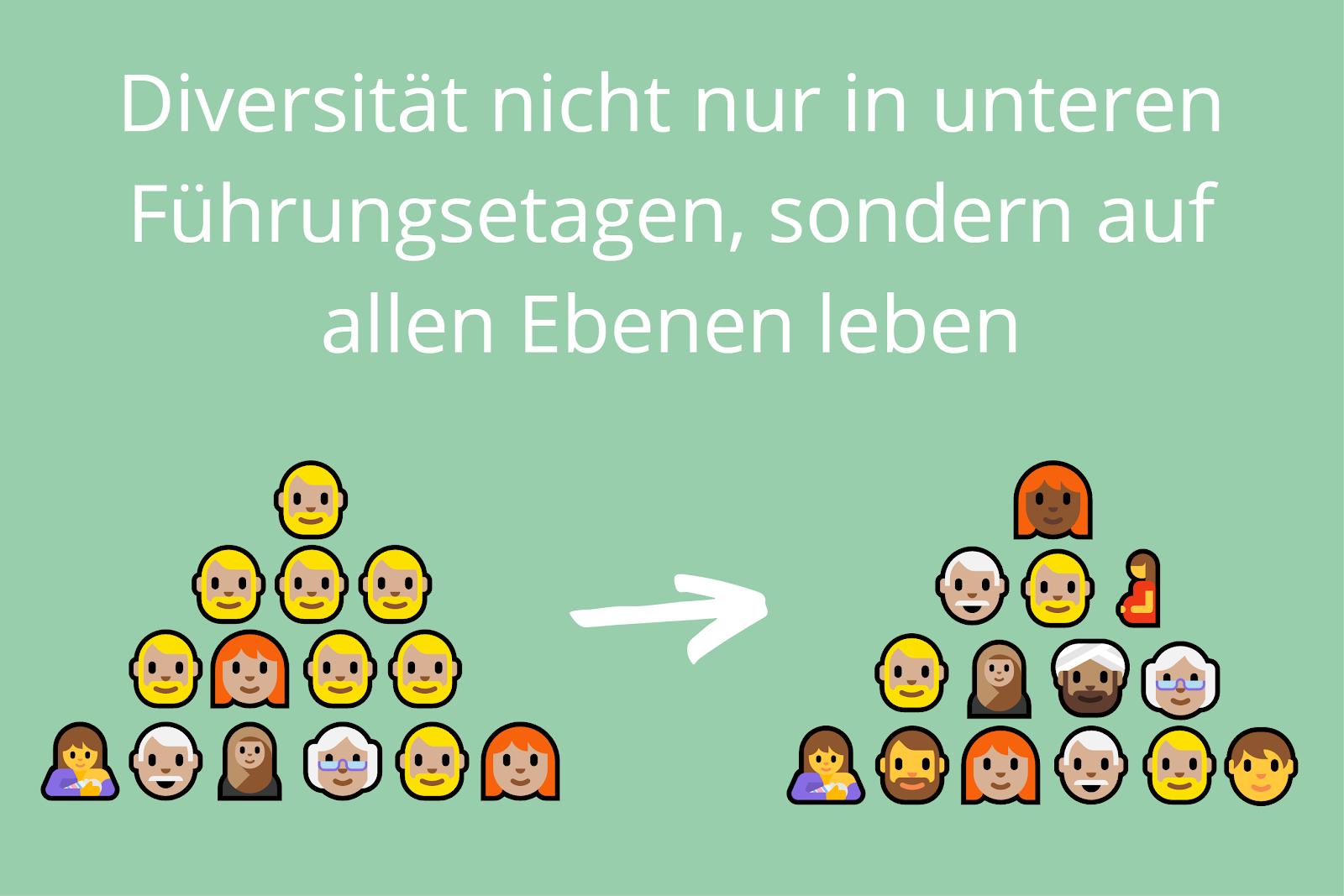 Bildliche Darstellung von Diversität in jeglichen Unternehmensebenen.