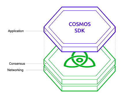 atom blockchain system