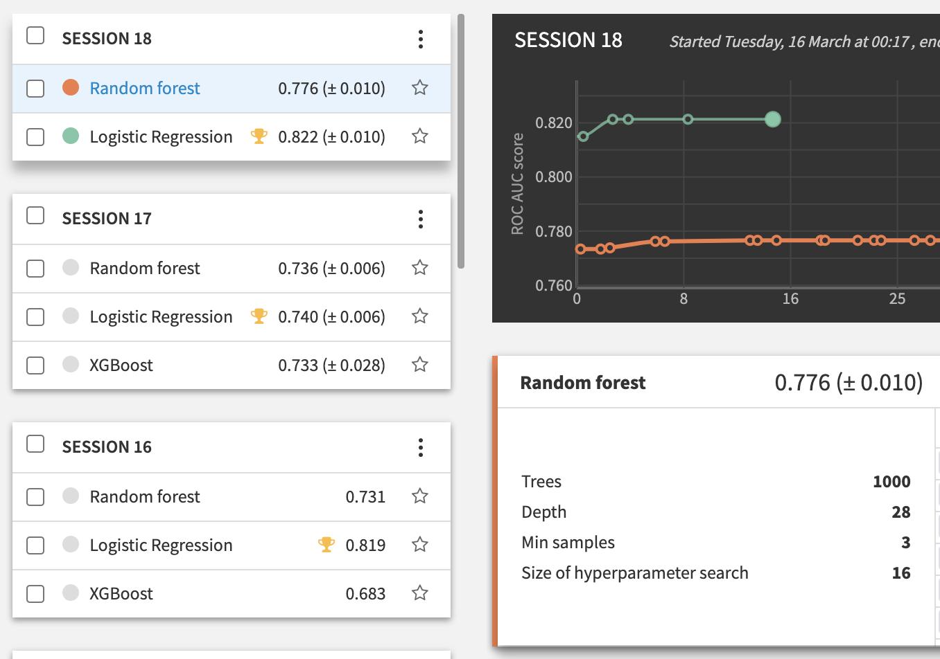 logistic regression model in Dataiku