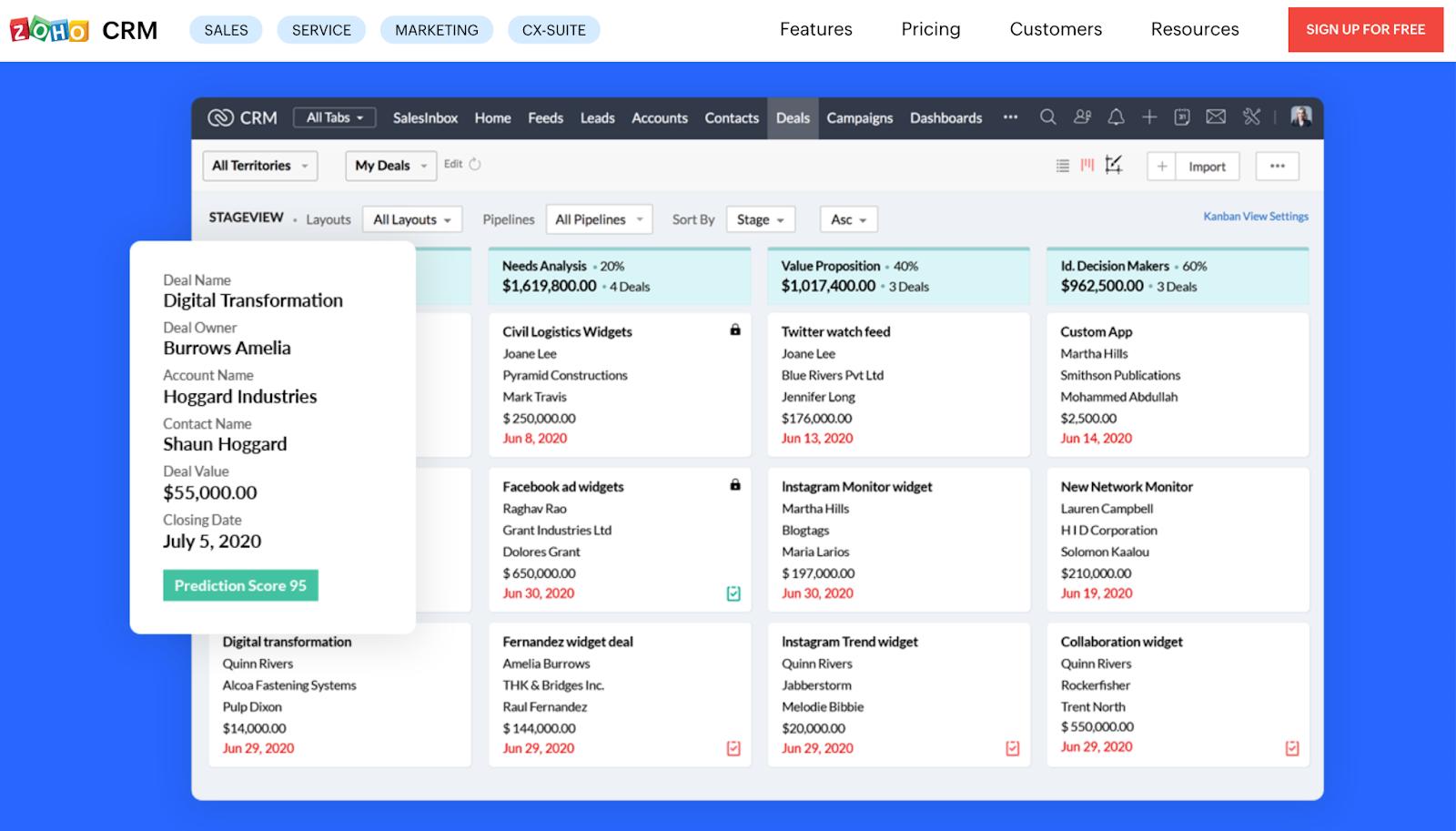 client relationship management software zoho CRM