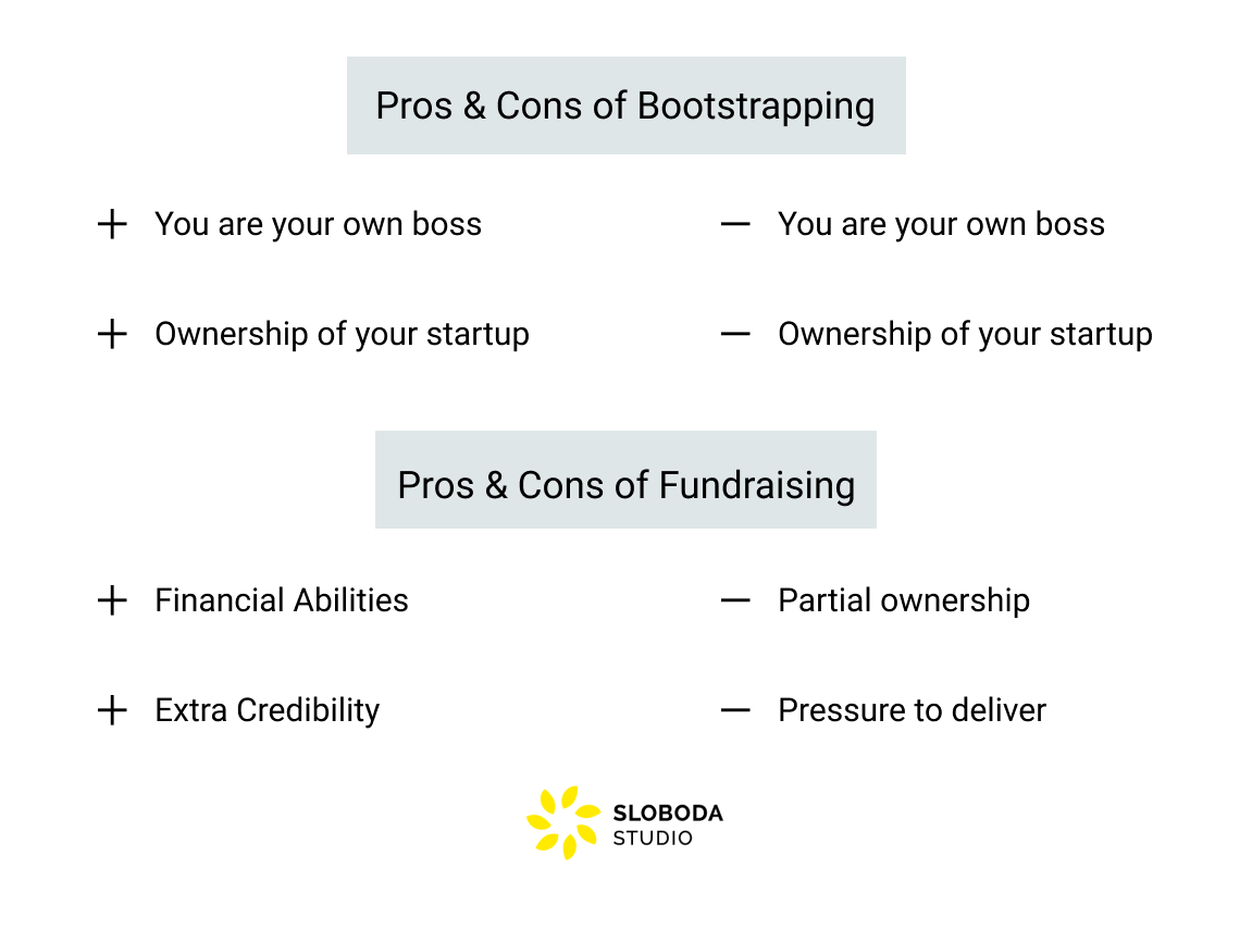 pros and cons bootstrapping and fundraising