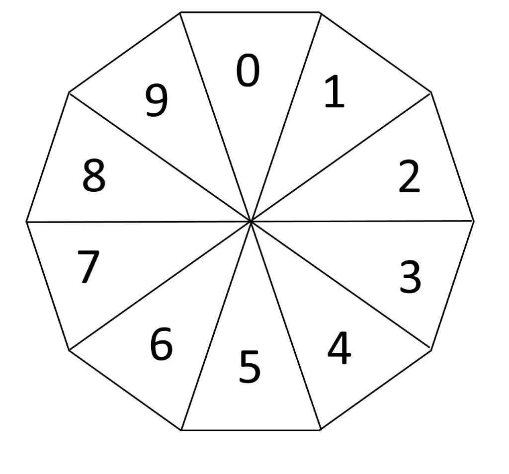 spinner labelled 0-9