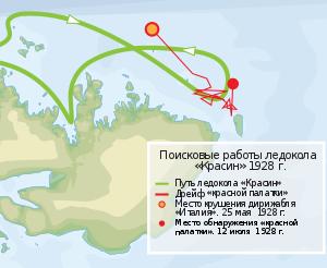 Дрейф «Красной палатки» и маршрут «Красина»