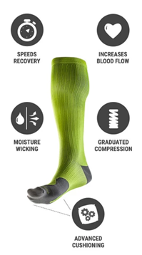 PRO Compression Socks Review