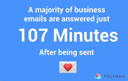 Polymail 107 minutes image.png