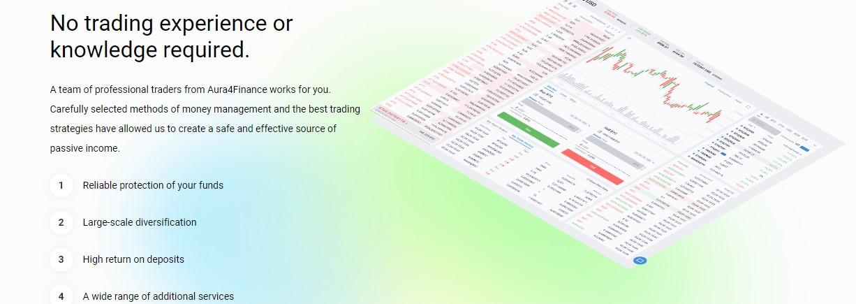 Online scam broker Aura4Finance review review