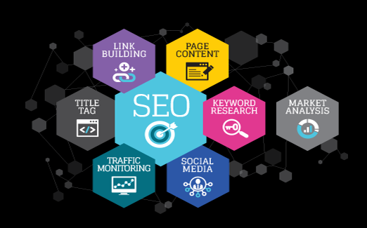 Top Website SEO Services For Your Online Businesses