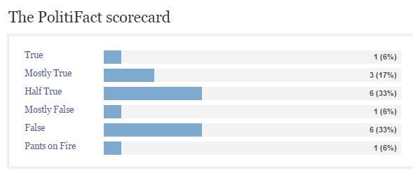 Strickland PF Scorecard.JPG