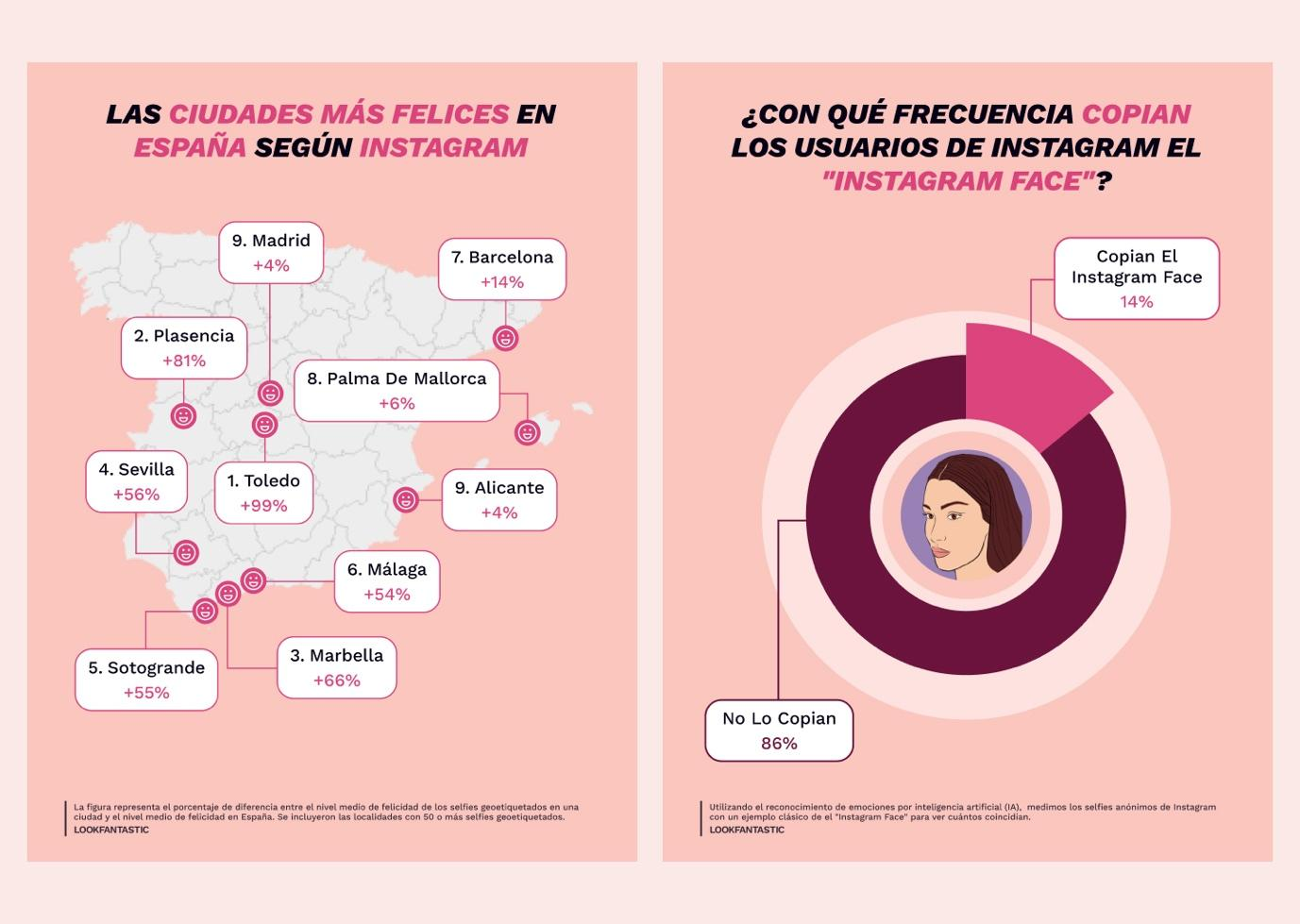 Two assets used for the Instagram Emotions campaign. Both are in Spanish. One is a map of Spain and the other is a pie chart with an illustrated woman's face at the centre. Both are in peach and pink colours.