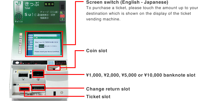 how to buy a train ticket in Japan