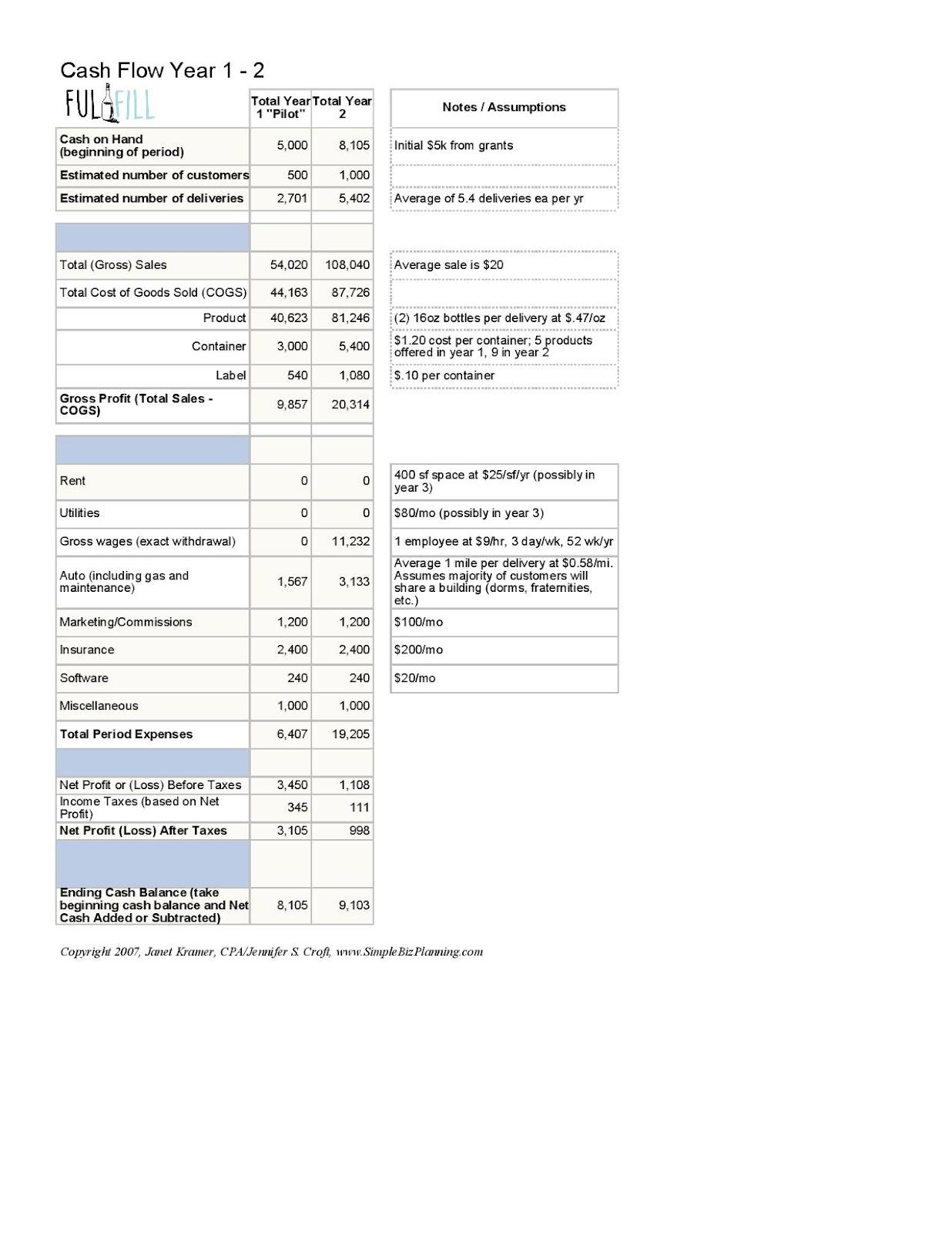 fulFILL Year1 Cash Flow - Twelve-month cash flow (6)-page-001.jpg