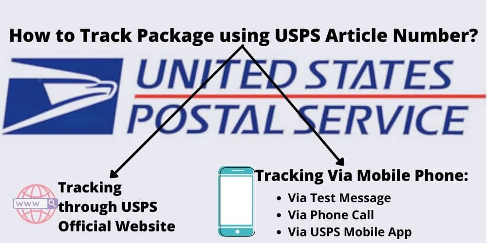 How to Use USPS Article Number
