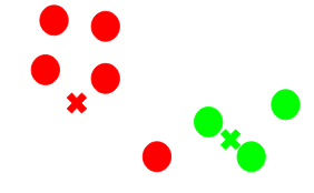 new cluster centroids