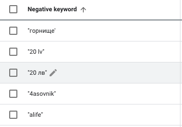 Негативни ключови думи