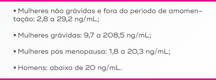 Níveis de prolactina