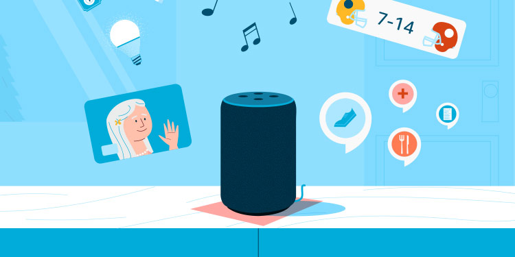 This image shows the functioning of Amazon's Alexa.