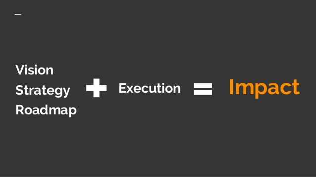 Vision Strategy Roadmap + Execution = Impact