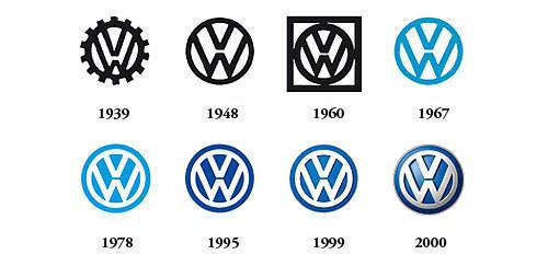 lịch sử logo Volkswagen