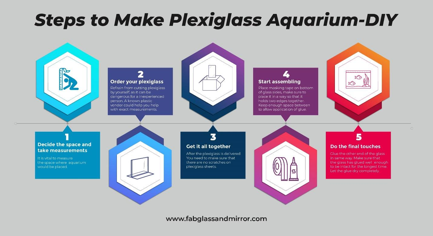 C:\Users\suave\Downloads\Steps to make Plexiglass Aquarium DIY 1571-01.jpg