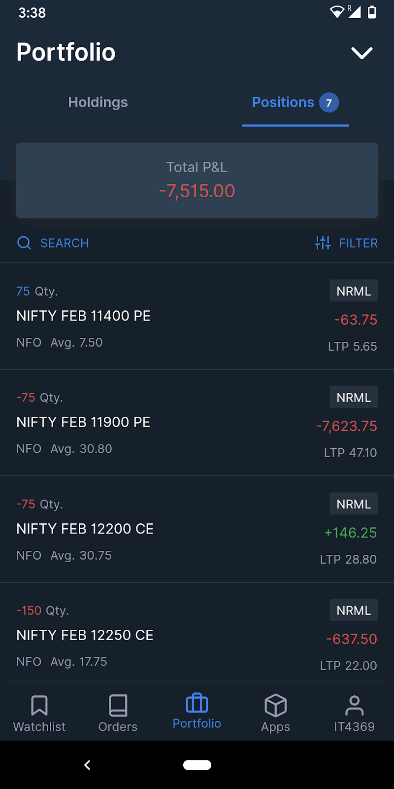 P&L for 18 Feb