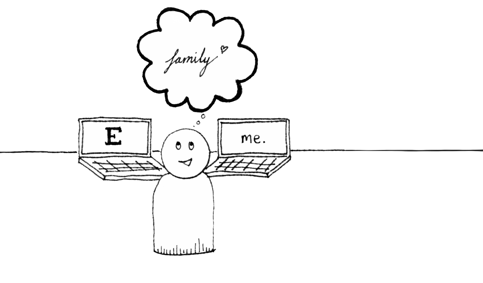 """A hand-drawn weeble person representing the author looks up lovingly at the thought of family while two laptops sit behind her, one that says """"E"""" and one that says """"me"""""""